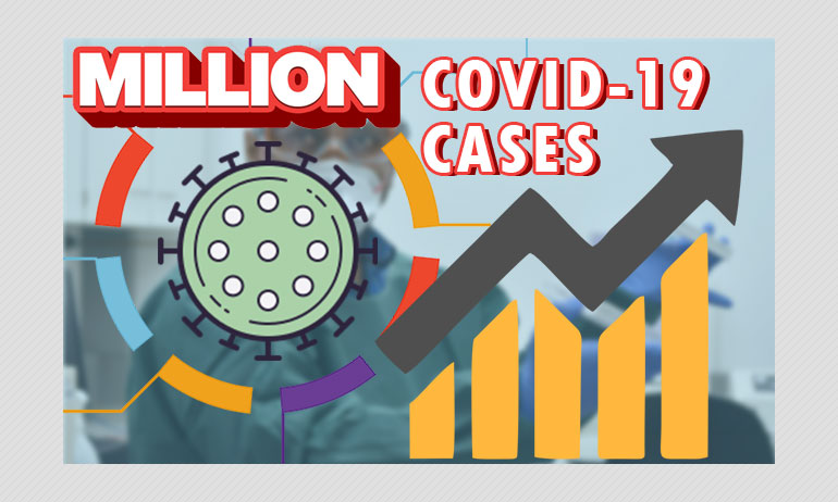 India Crosses A Million COVID Cases; Last Lakh Came In Three Days