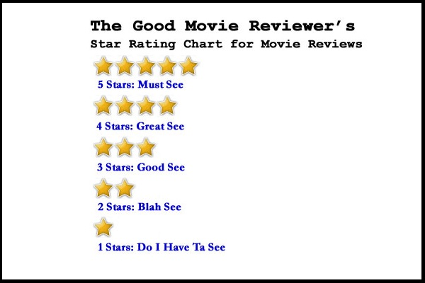 Movie ratings and reviews