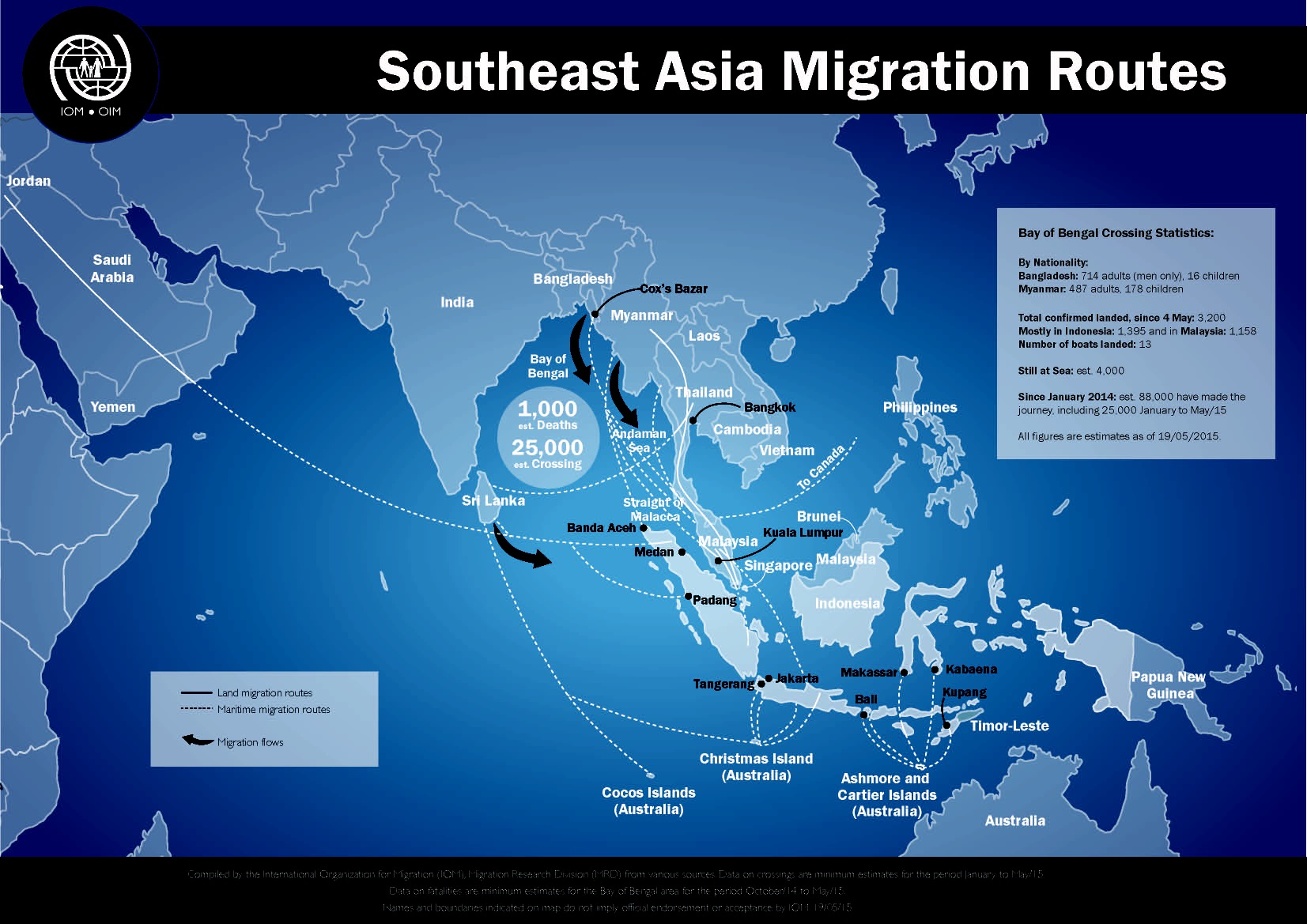 South East Asia Migration