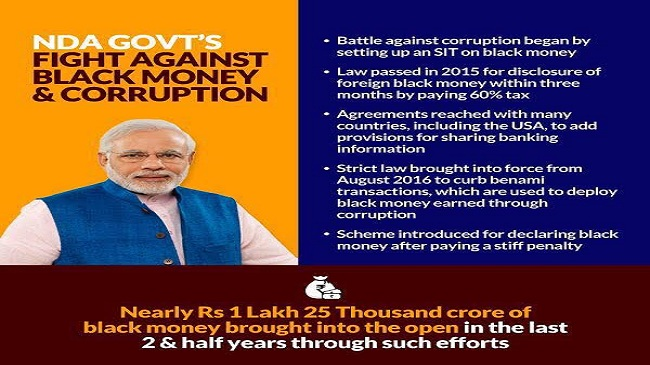 NDA & UPA Can Both Claim To Have Unearthed Black Money. But Is That Enough?