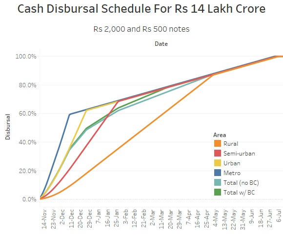 April 2017: Earliest India Will Get Its Cash Back