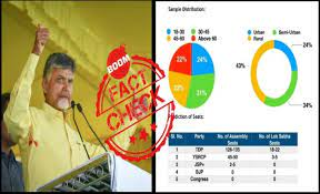 Fake Lokniti Survey Predicts Telugu Desam Party Win In