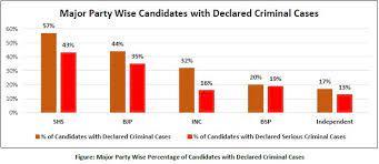 Phase 4 criminal cases