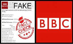 fake bbc poll title image